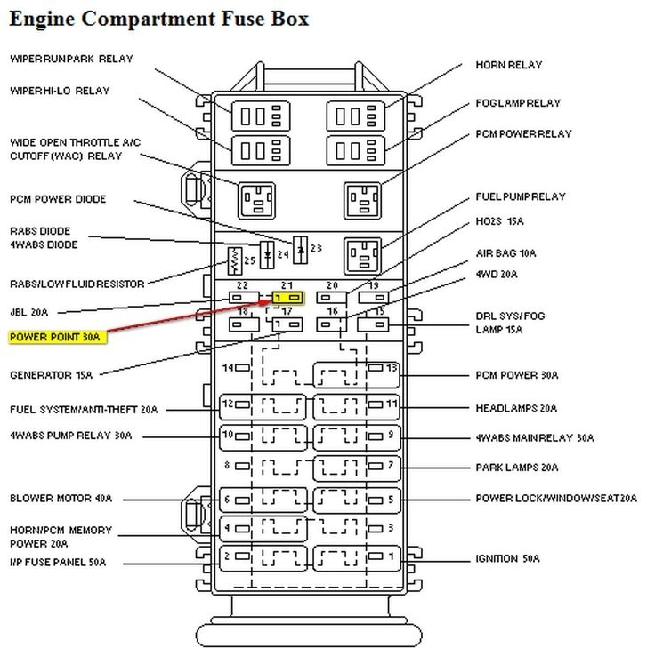 1997 ranger fuse diagram