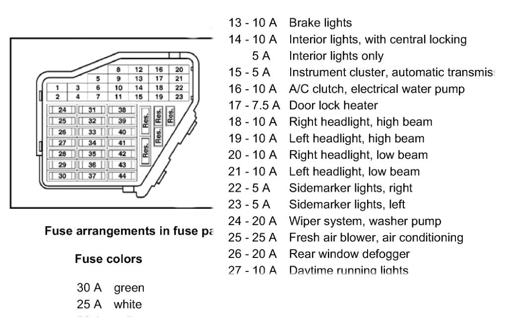 2002 beetle fuse diagram