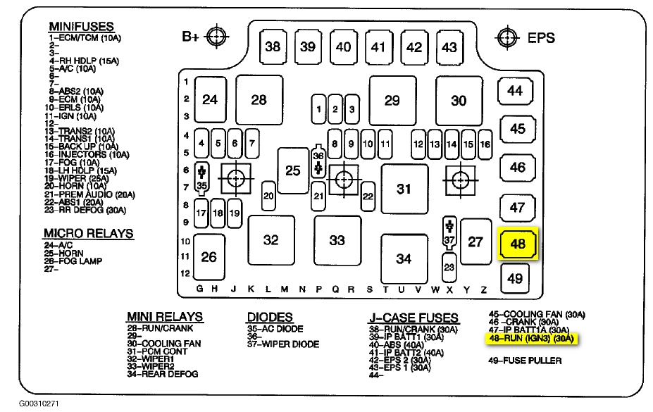 saturn ion 2006 2007 fuse box diagram