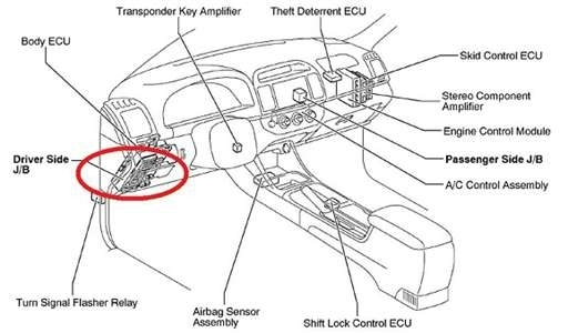 2013 toyota avalon fuse box location