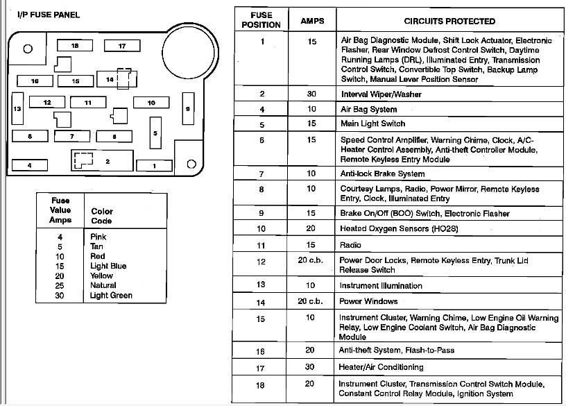2001 mustang v6 fuse box diagram