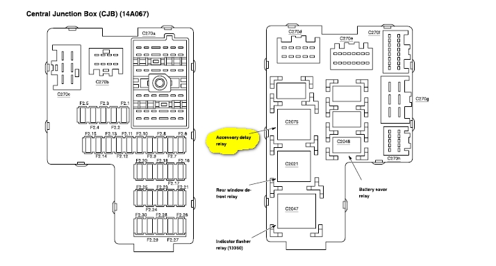 ford explorer fuse box diagram 2005