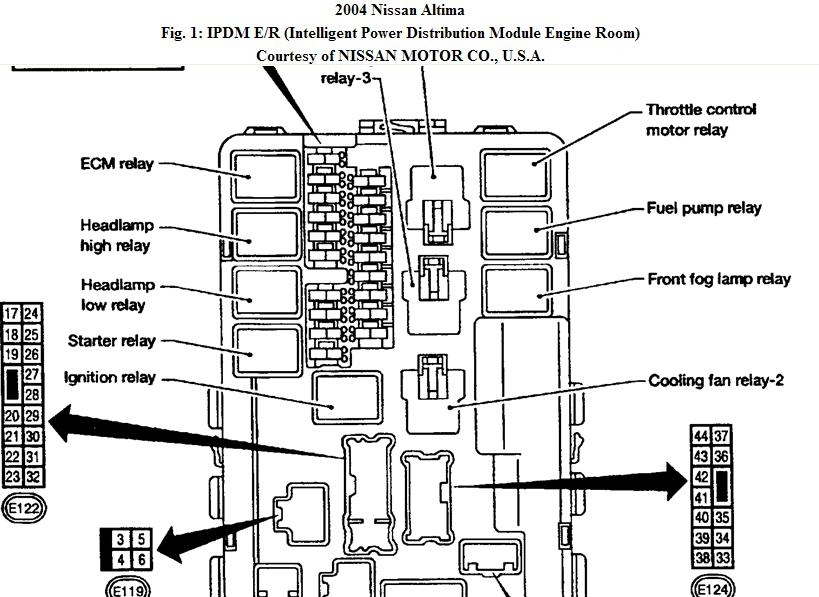 nissan 350z fuse box wiring library diagram a2 2004 nissan altima fuse box diagram pdf at 2004 Nissan Altima Fuse Box Location