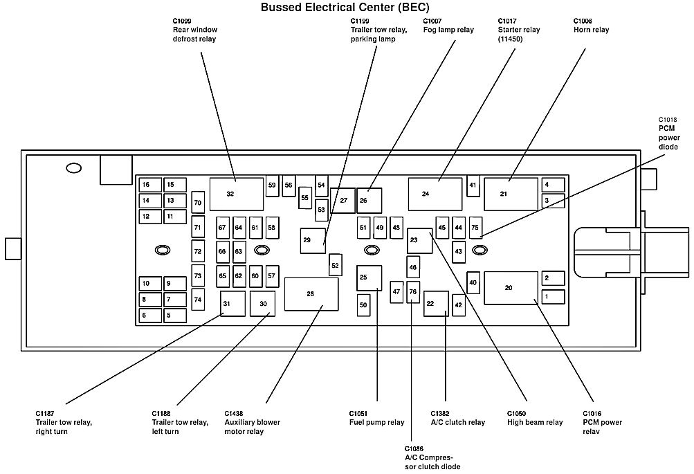 fuse box diagram for 2004 ford freestar