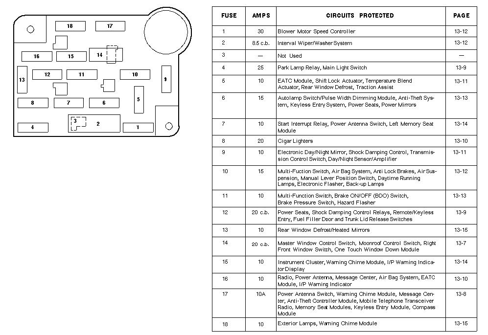 2000 mercury grand marquis fuse box diagram