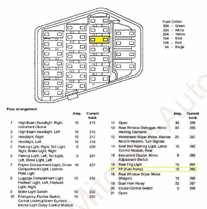 2008 audi a6 fuse box diagram