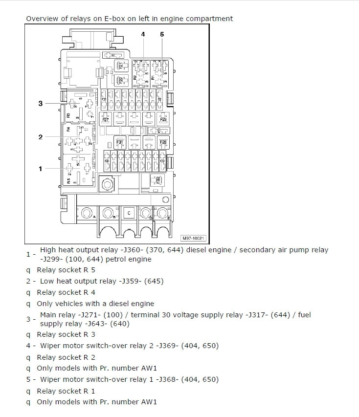 dakota fuse diagram 93 dodge dakota fuse box diagram 2005 bentley