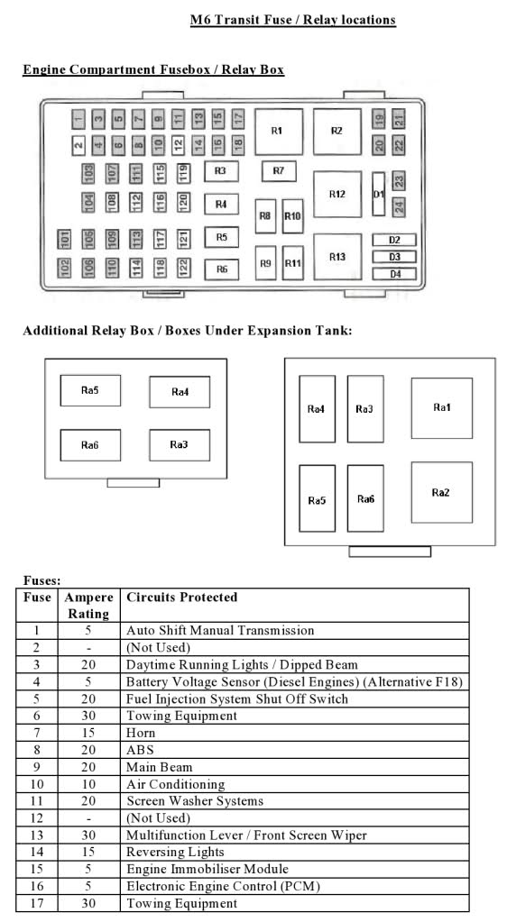 Ford Transit 85 T260 Fuse Box Wiring Diagram Library