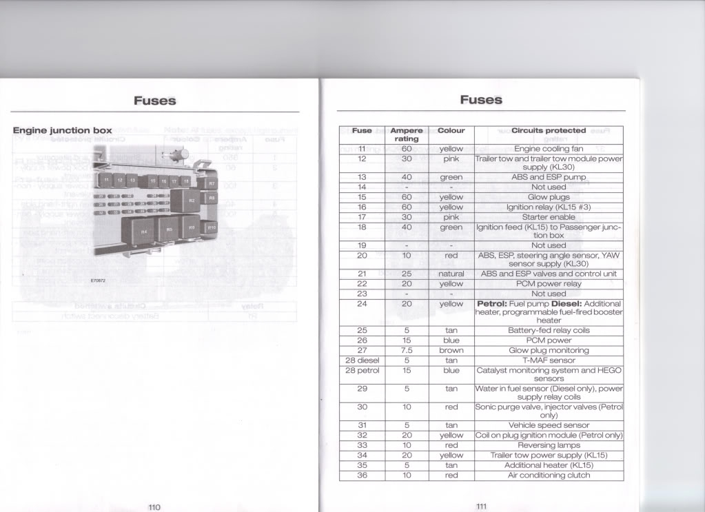 2010 Transit Fuse Box - Wiring Diagram Experts on ford focus check engine light, ford focus fog lights, ford focus wiring diagram pdf, ford focus engine parts diagram, ford focus stereo wiring diagram, ford focus relay chart, ford focus gas mileage, 2002 ford ranger fuse layout, 2005 ford focus fuse layout, ford focus cooling system diagram, ford focus oil, 2003 ford focus fuse layout, ford fusion fuse box, 2005 ford 500 fuse layout, ford fuse panel layout, ford focus fuel line diagram, 2002 ford focus fuse layout, ford focus lowered, 2007 ford focus fuse layout, ford fuse box diagram,