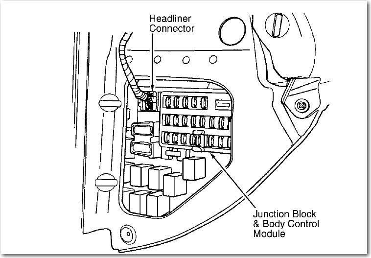 2012 chrysler 200 fuse box location
