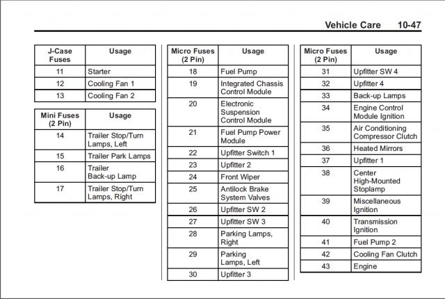 2013 gmc terrain fuse box diagram