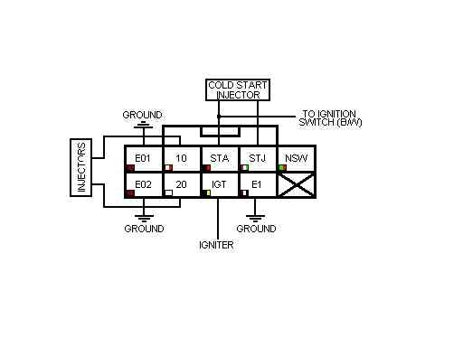 89 toyota fuse box diagram