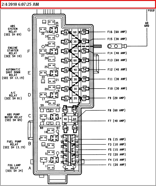94 jeep grand cherokee fuse diagram