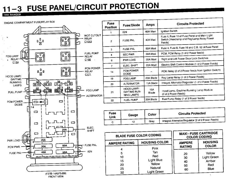 fuse box ford ranger 2000