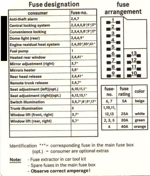 mercedes 230 fuse box wiring diagram db Mercedes SLK 230 Problems