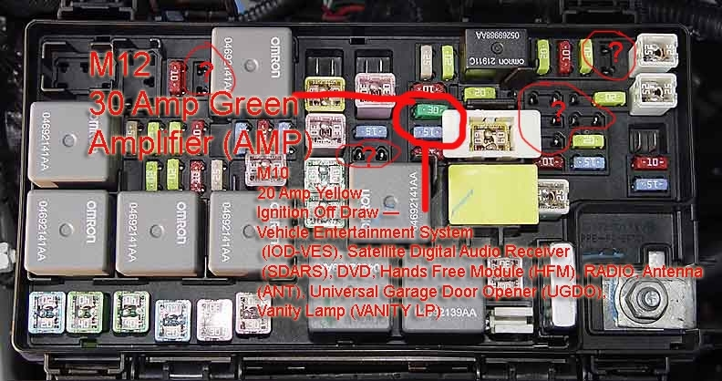 08 jeep grand cherokee fuse box