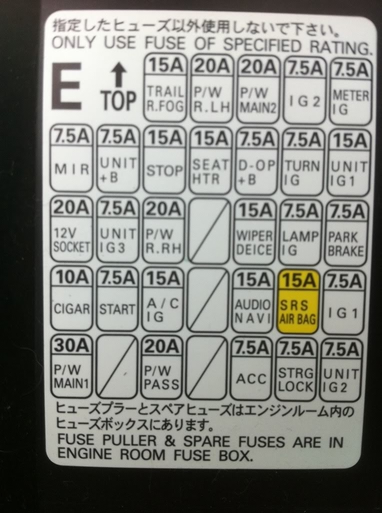 2010 subaru legacy fuse box diagram
