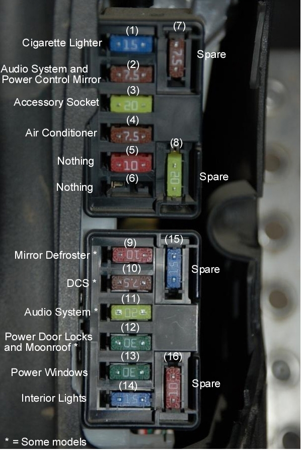 2006 ford expedition fuse box location