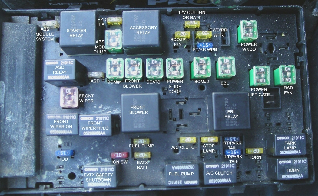 chrysler grand voyager 2007 fuse box location
