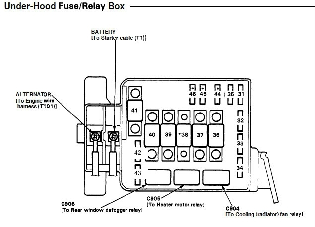 1995 honda accord ex fuse box