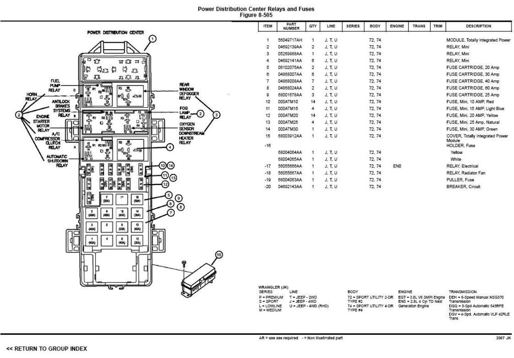 jeep wrangler jk fuse box diagram