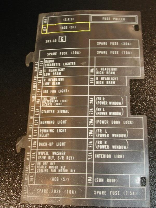 1990 honda civic fuse diagram