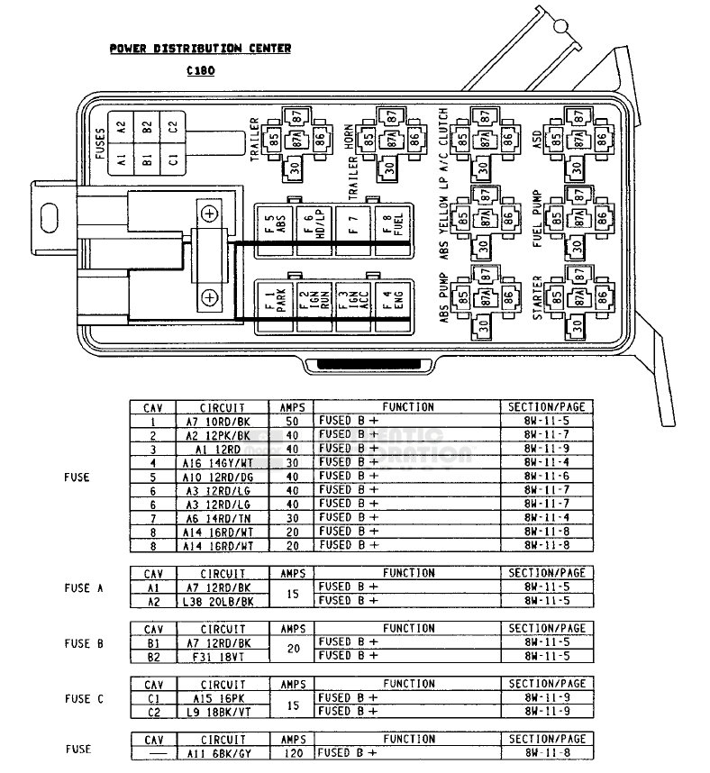 1994 dodge dakota engine fuse box diagram