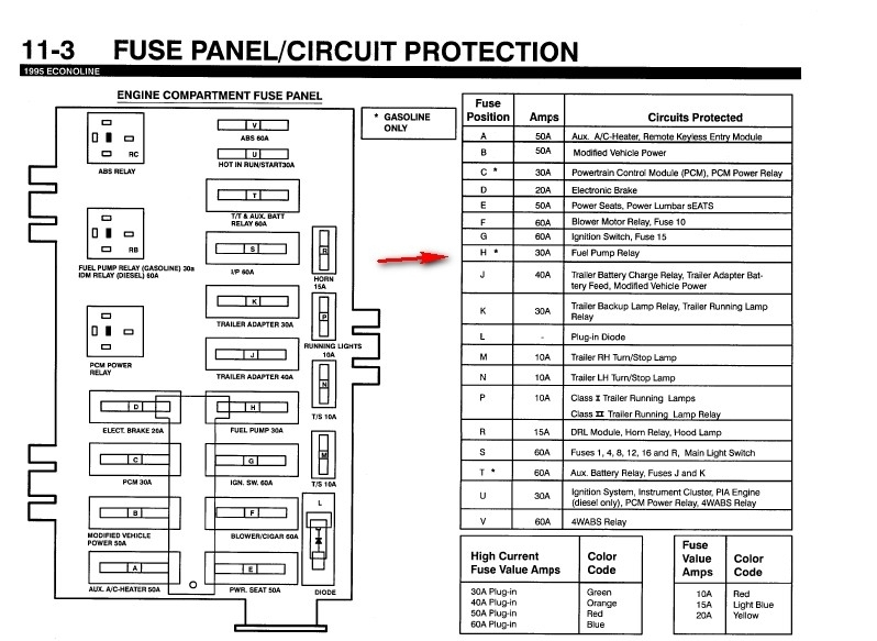 2004 ford econoline fuse panel diagram
