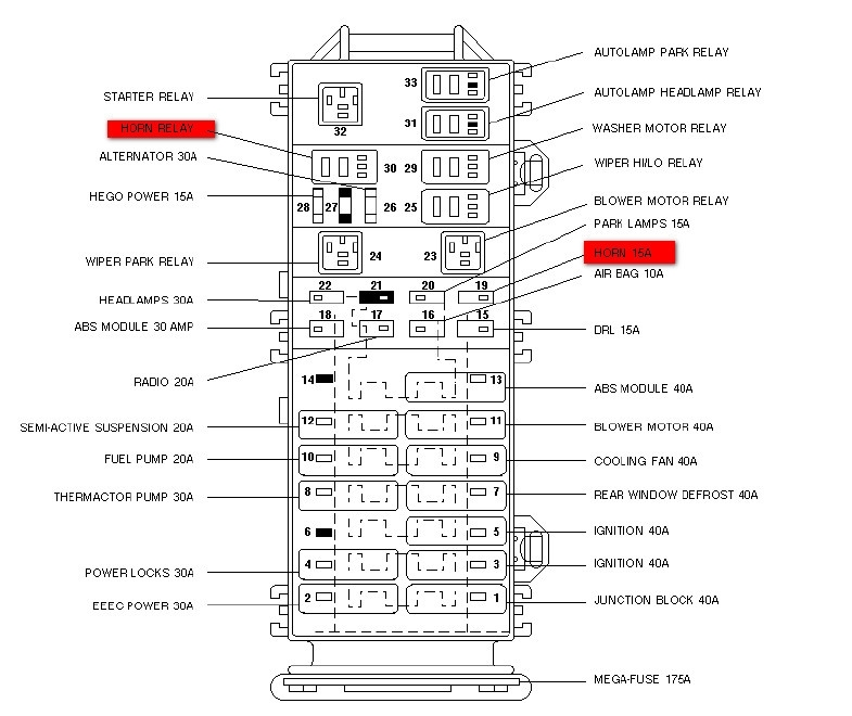 92 ford taurus fuse diagram