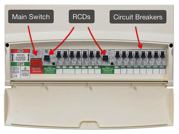 electric home fuse box