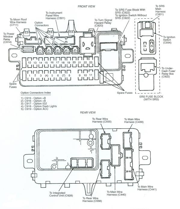 92 civic under dash fuse box diagram
