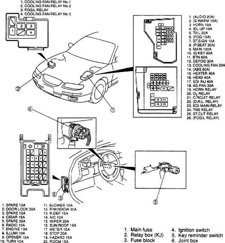 fuse box for 1995 ford probe