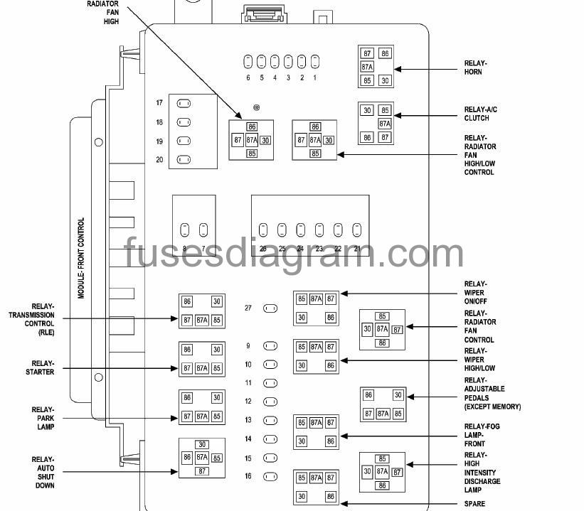 fuse box diagram for 2007 chrysler 300