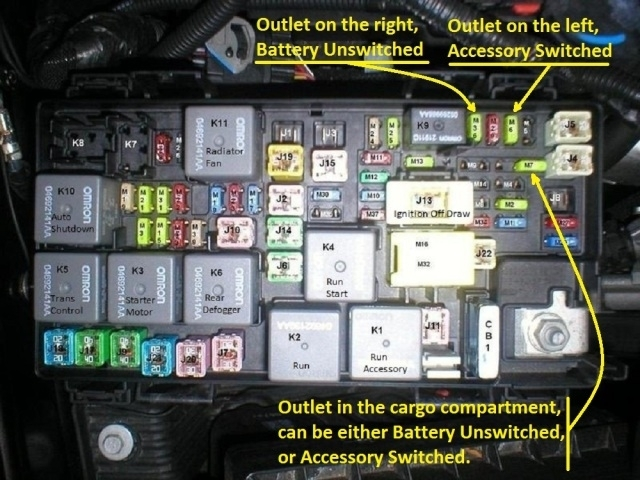2013 wrangler fuse diagram