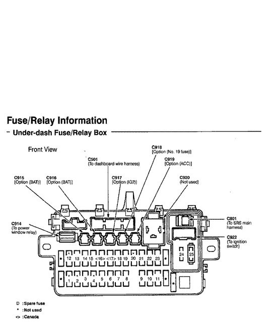 1996 2000 honda civic fuse box diagram