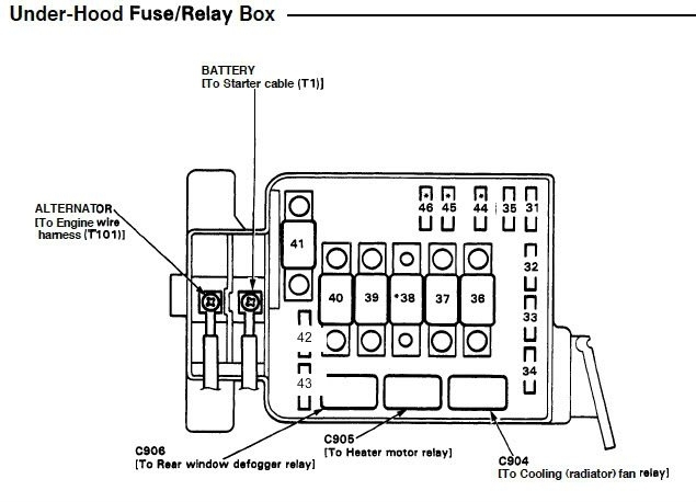 97 honda civic dx fuse diagram