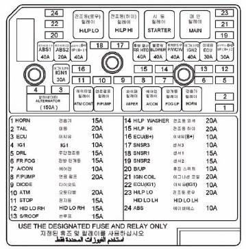 diagram of 2008 hyundai sonata fuse box