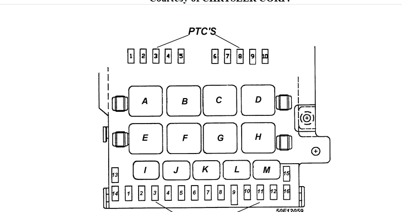 fuse box diagram for 1999 sebring