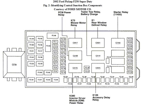 03 ford super duty fuse diagram