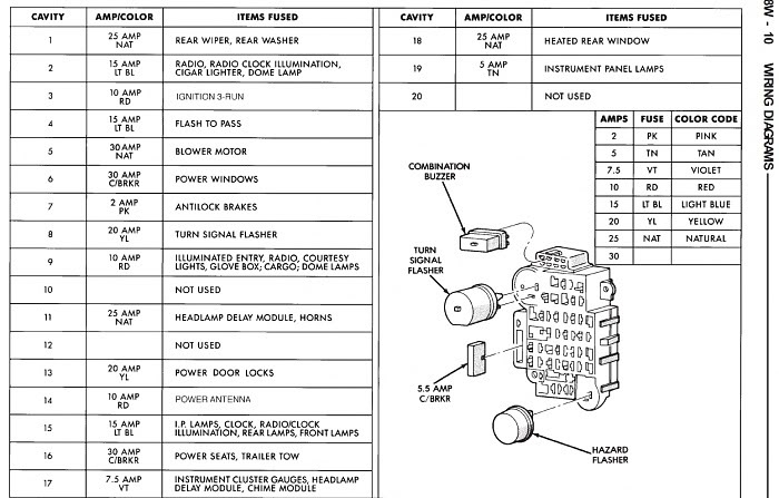 1991 jeep cherokee fuse panel diagram