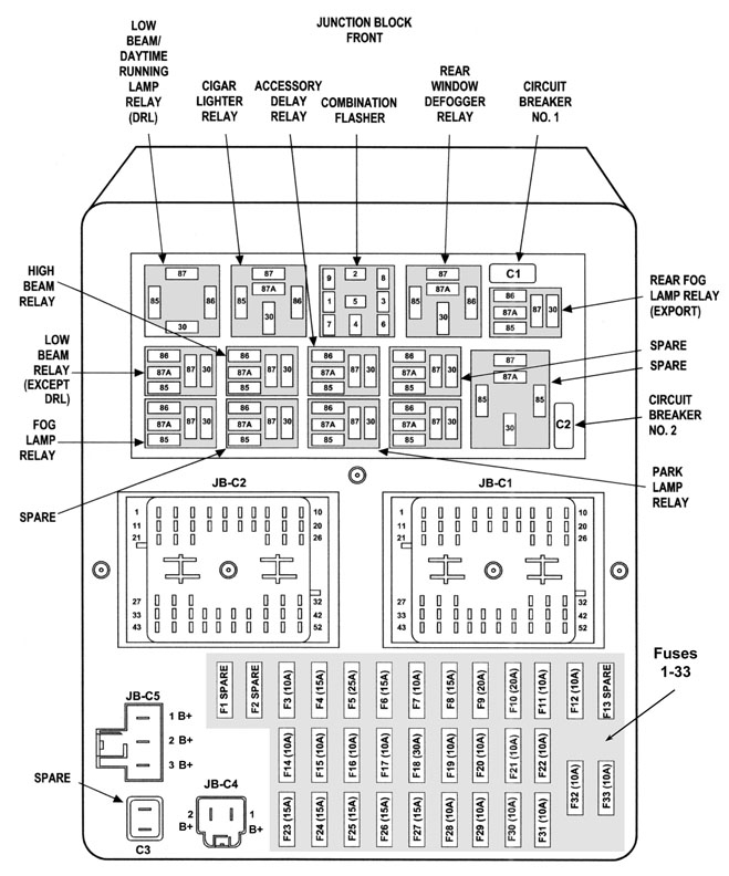 sterling fuse box 2003 wiring diagram rows 2001 century fuse box 2001 sterling fuse box #2