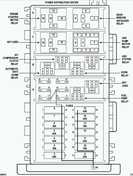 JEEP PATRIOT FUSE BOX LIST - Auto Electrical Wiring Diagram