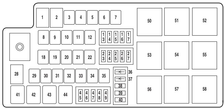 2009 ford flex fuse panel diagram