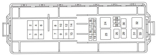 04 sable fuse box diagram