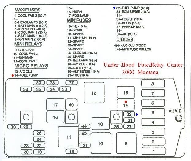 2005 pontiac montana fuse box diagram