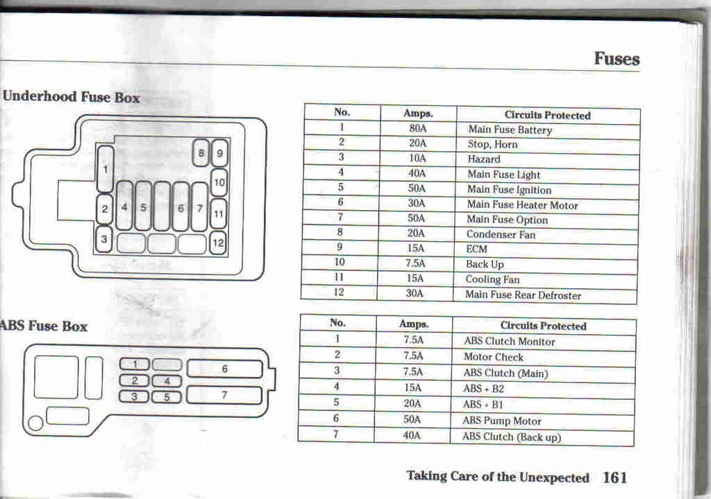 Fuse Box 94 Honda Civic - Wiring Data schematic