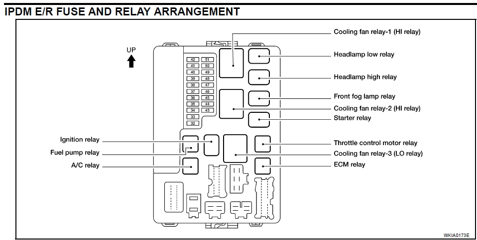 2013 Nissan Rogue Fuse Box Diagram : Nissan rogue fuse box diagram lights wiring diagrams schema