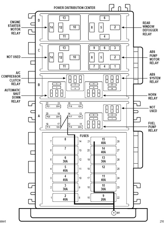 05 jeep wrangler fuse diagram