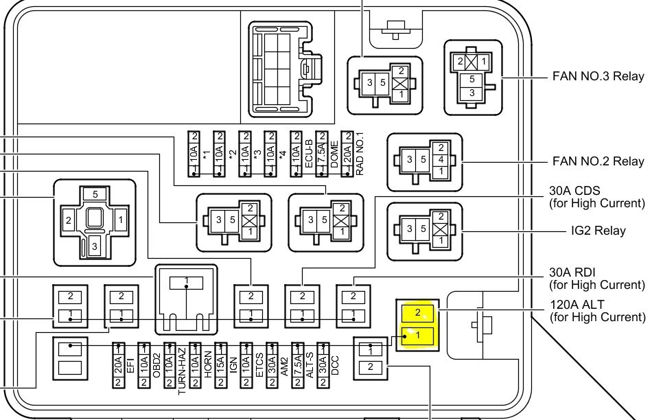 mitsubishi endeavor fuse box diagram