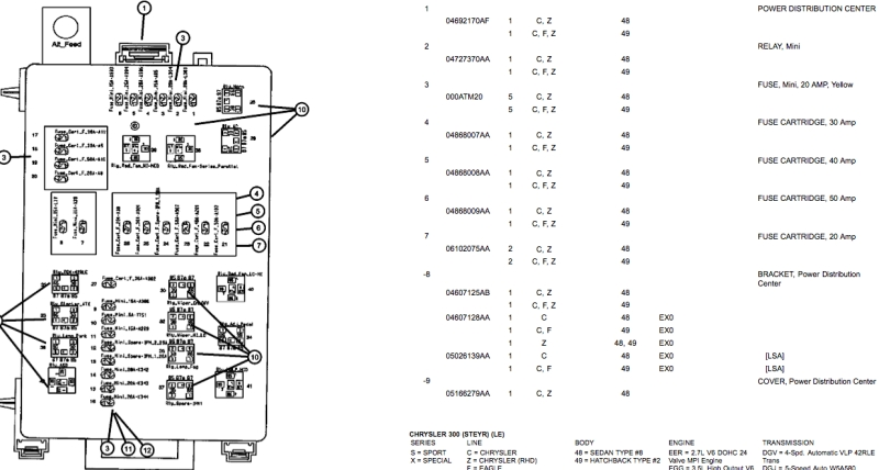 2005 chrysler 300c fuse diagram